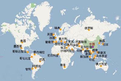 全球市场分析