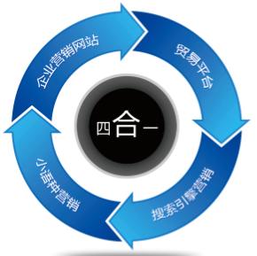 外贸整合营销系统全球贸易通